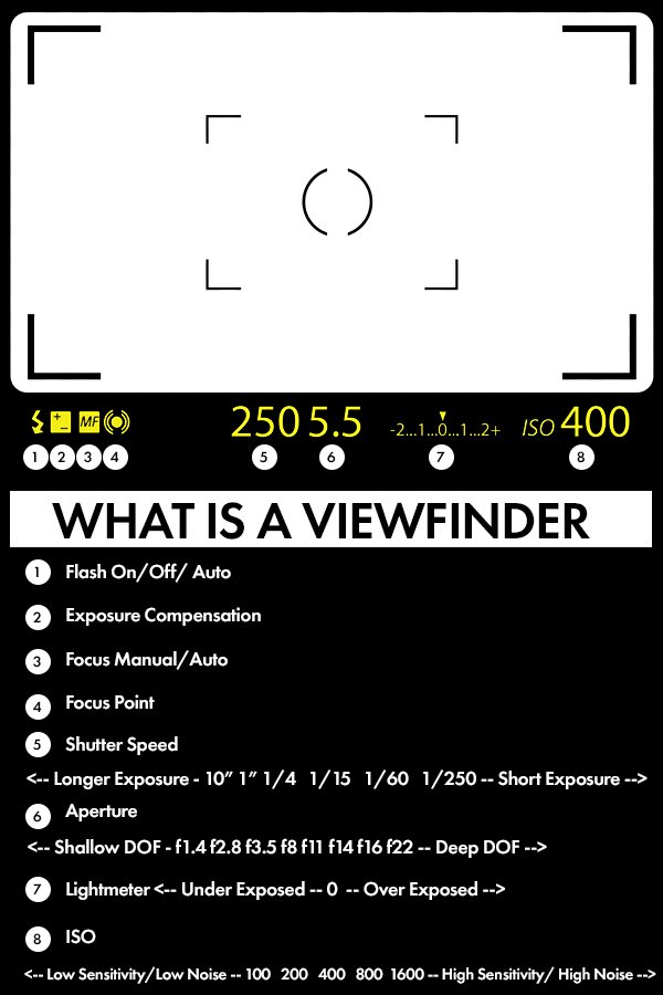 camera viewfinder icons