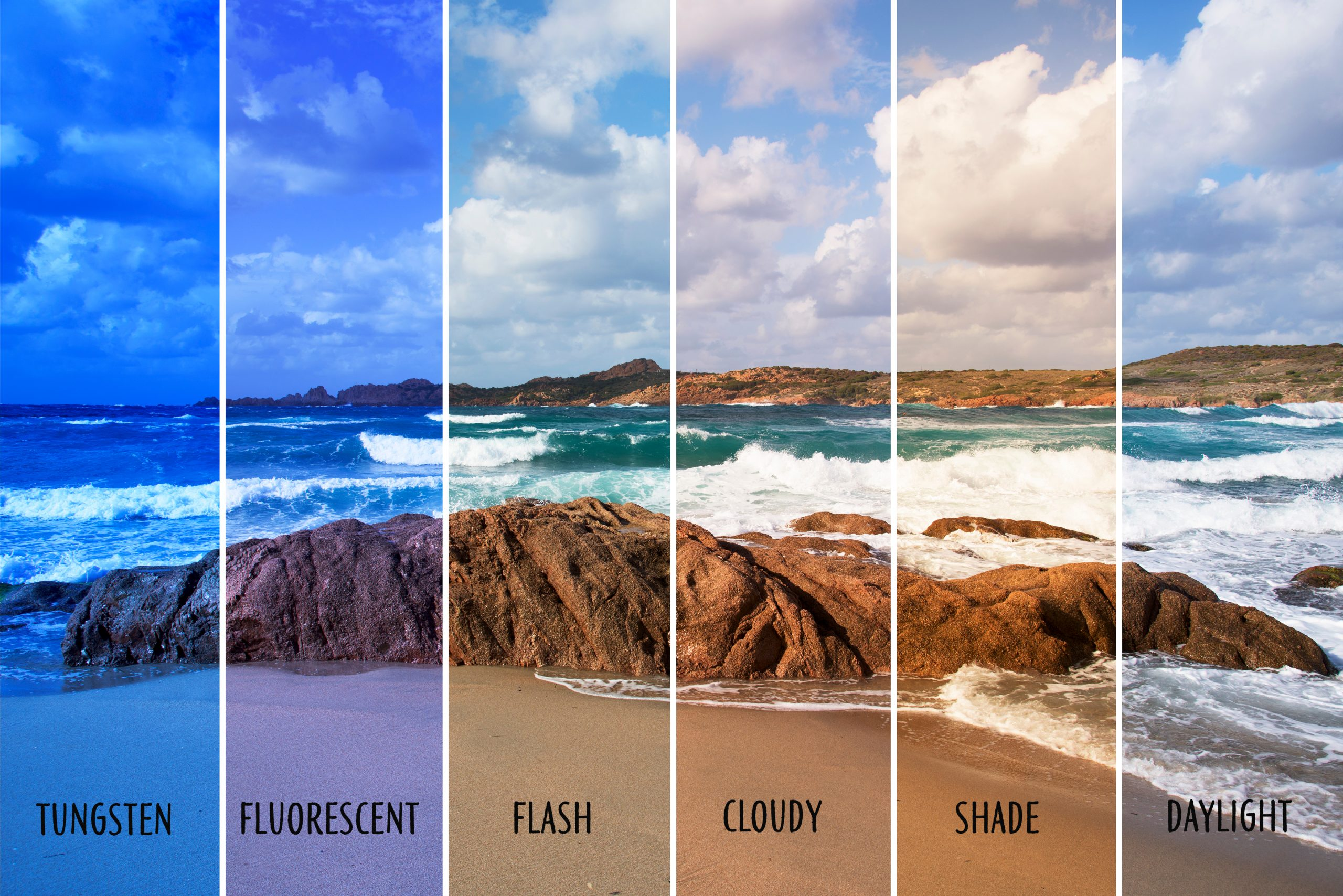 what does white balance do